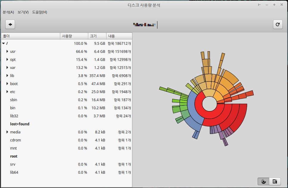 디스크용량분석(링차트).png